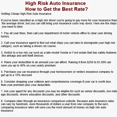 How To Get The Best Rates On Automobile Insurance In Michigan